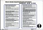 Hlavní zásady bezpečnosti práce při obsluze bráběcích strojů na